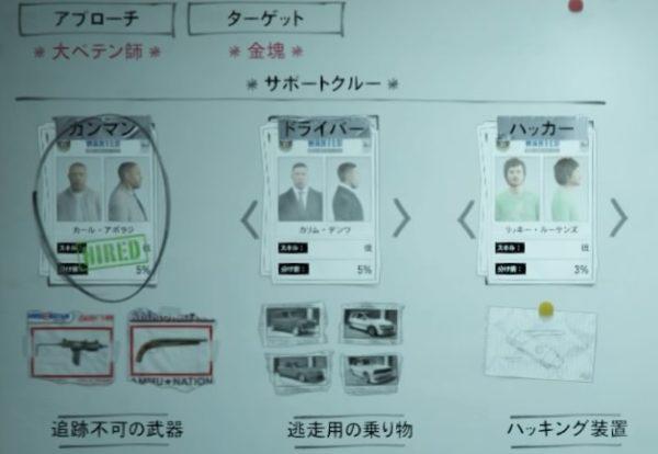 GTA5 カジノ強盗サポートクルー