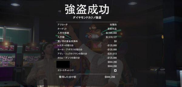 GTA5 カジノ強盗フィナーレリザルト