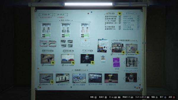 GTA5 カジノ強盗調達ボード